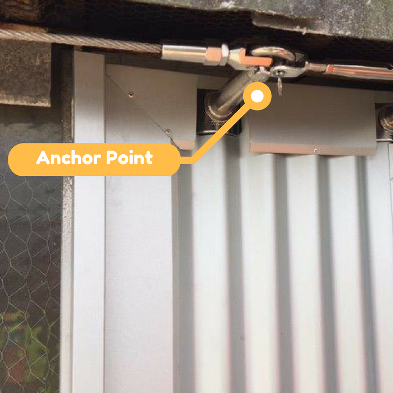 Roof Safety Port Melbourne Acr Roofing Asbestos